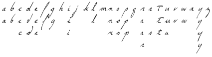 Variants of several letters in the Gehn font